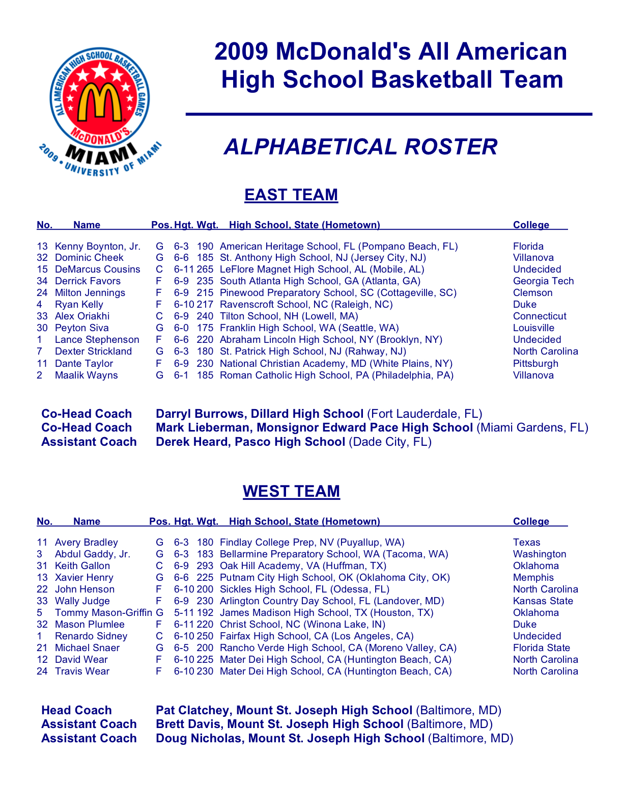 2009 McDonald's All American Game Boy's Roster
